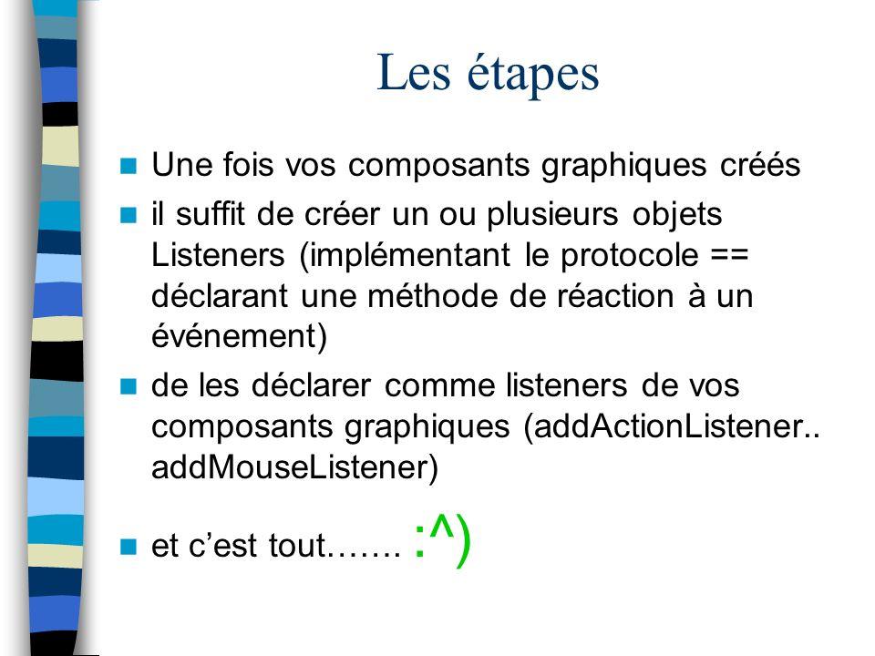 Les étapes Une fois vos composants graphiques créés