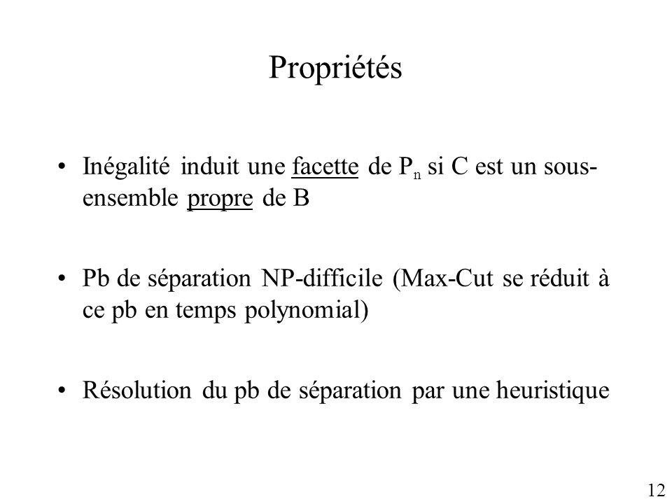 Propriétés Inégalité induit une facette de Pn si C est un sous-ensemble propre de B.