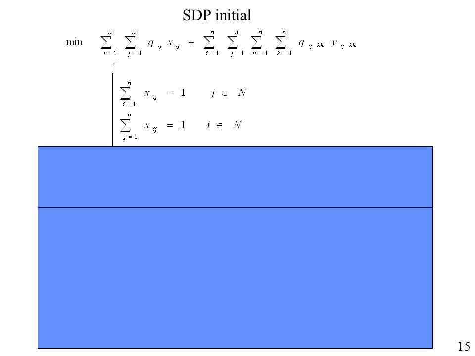 SDP initial ≽ 15