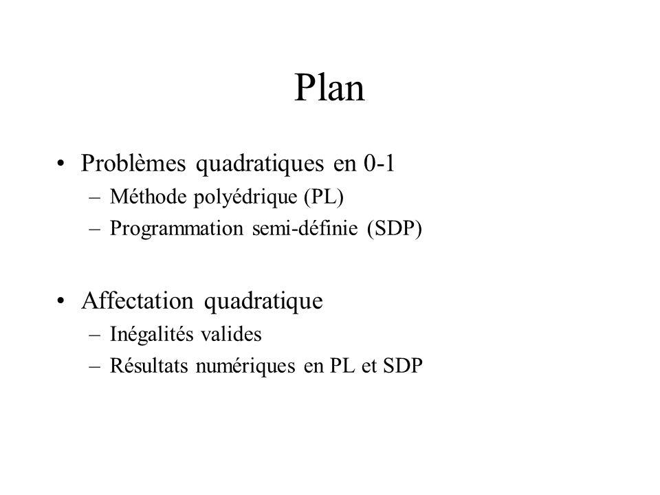 Plan Problèmes quadratiques en 0-1 Affectation quadratique