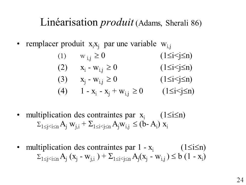 Linéarisation produit (Adams, Sherali 86)