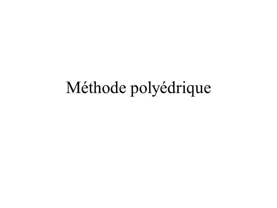 Méthode polyédrique