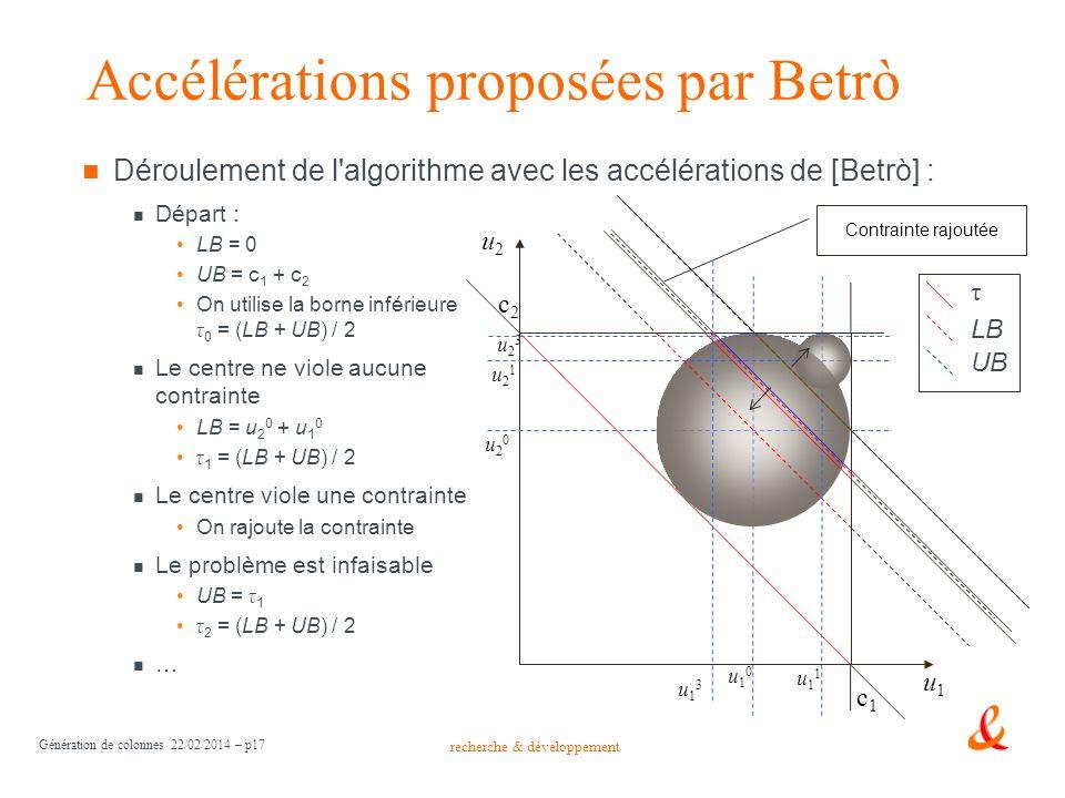 Accélérations proposées par Betrò