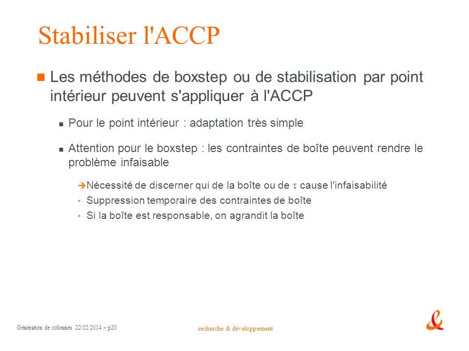 Stabiliser l ACCP Les méthodes de boxstep ou de stabilisation par point intérieur peuvent s appliquer à l ACCP.