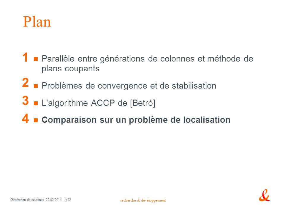 Plan1. Parallèle entre générations de colonnes et méthode de plans coupants. Problèmes de convergence et de stabilisation.