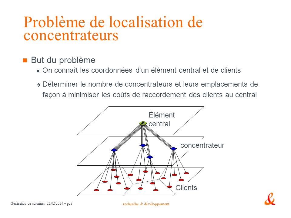 Problème de localisation de concentrateurs