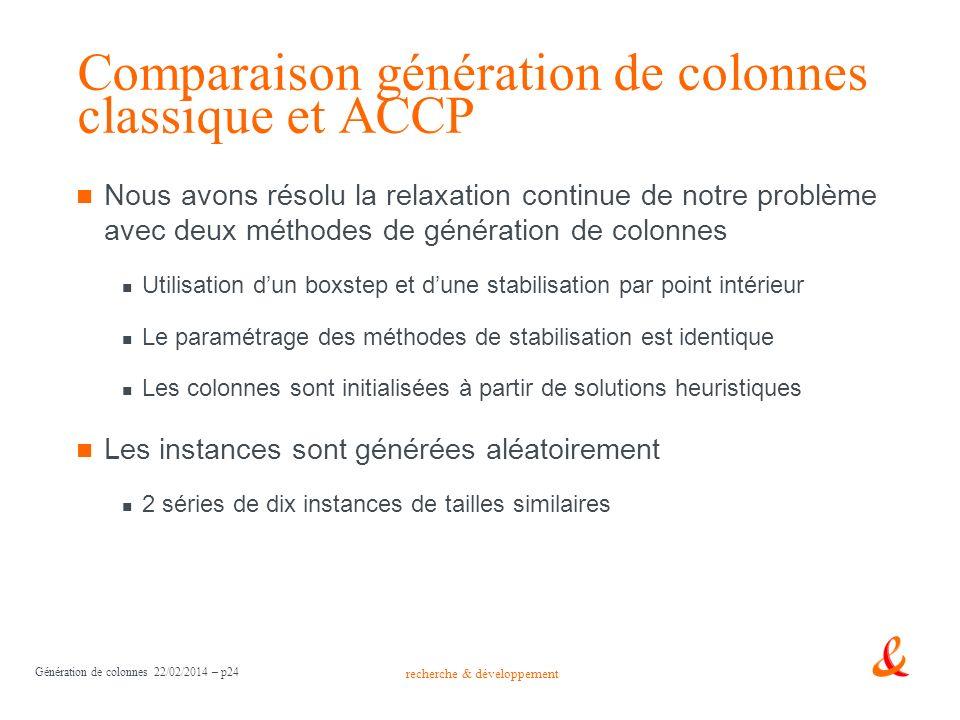 Comparaison génération de colonnes classique et ACCP