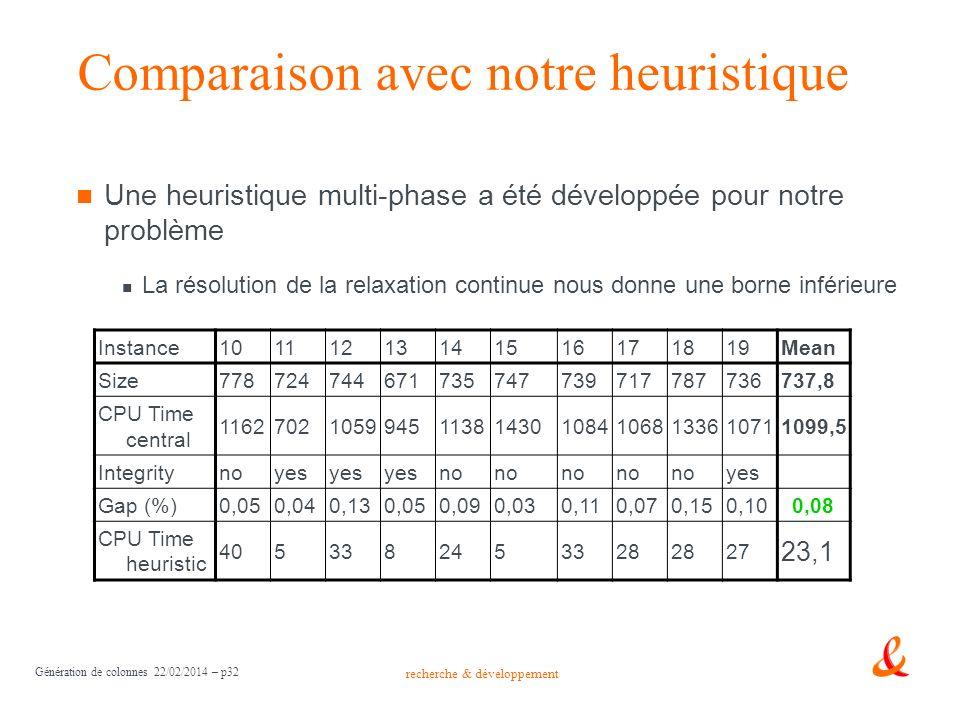 Comparaison avec notre heuristique