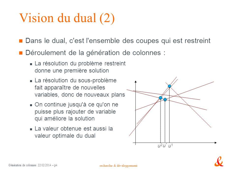 Vision du dual (2) Dans le dual, c est l ensemble des coupes qui est restreint. Déroulement de la génération de colonnes :
