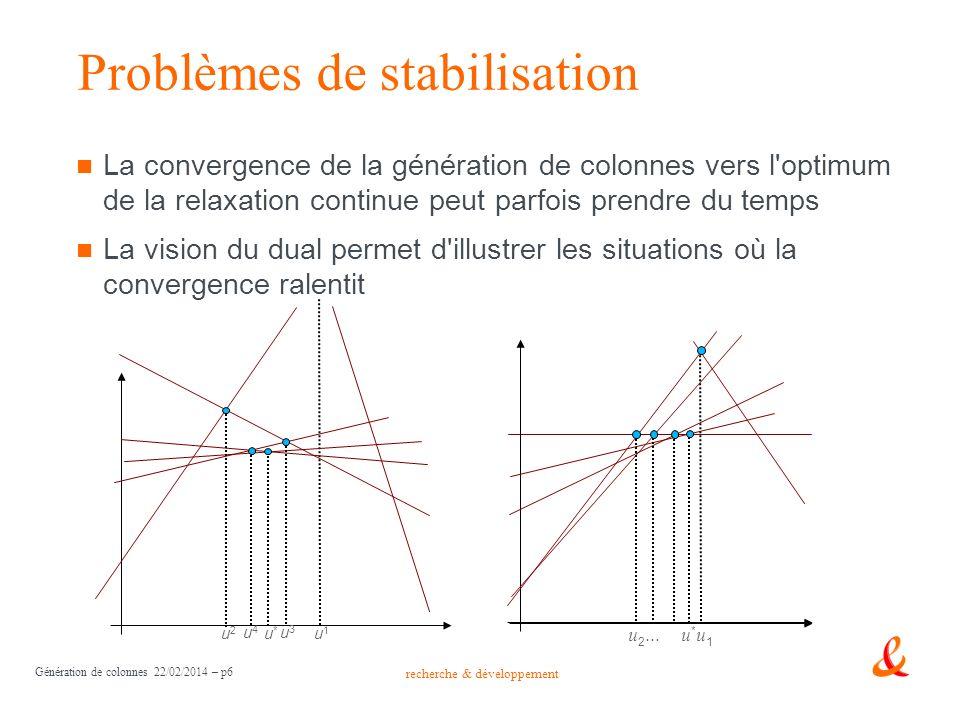 Problèmes de stabilisation