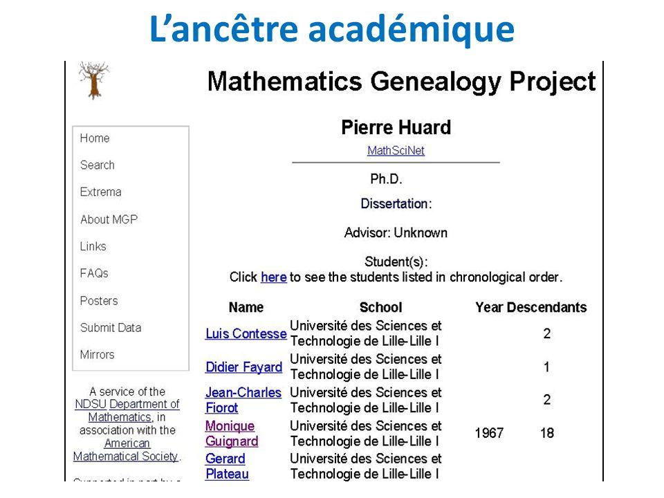 L'ancêtre académique