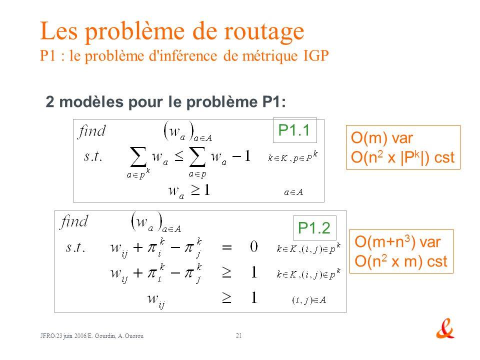 Les problème de routage P1 : le problème d inférence de métrique IGP