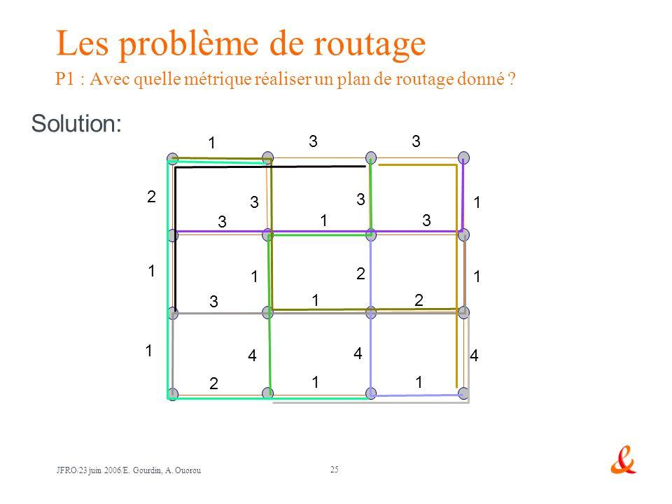 Les problème de routage P1 : Avec quelle métrique réaliser un plan de routage donné