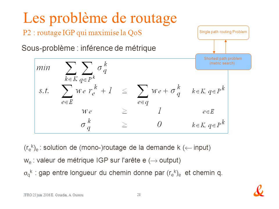 Single path routing Problem