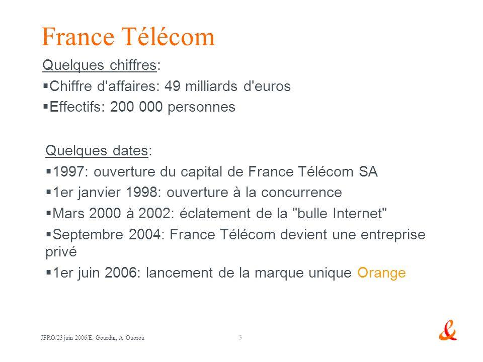 France Télécom Quelques chiffres: