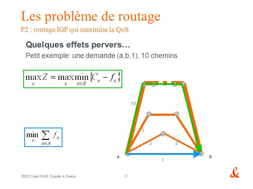 Les problème de routage P2 : routage IGP qui maximise la QoS