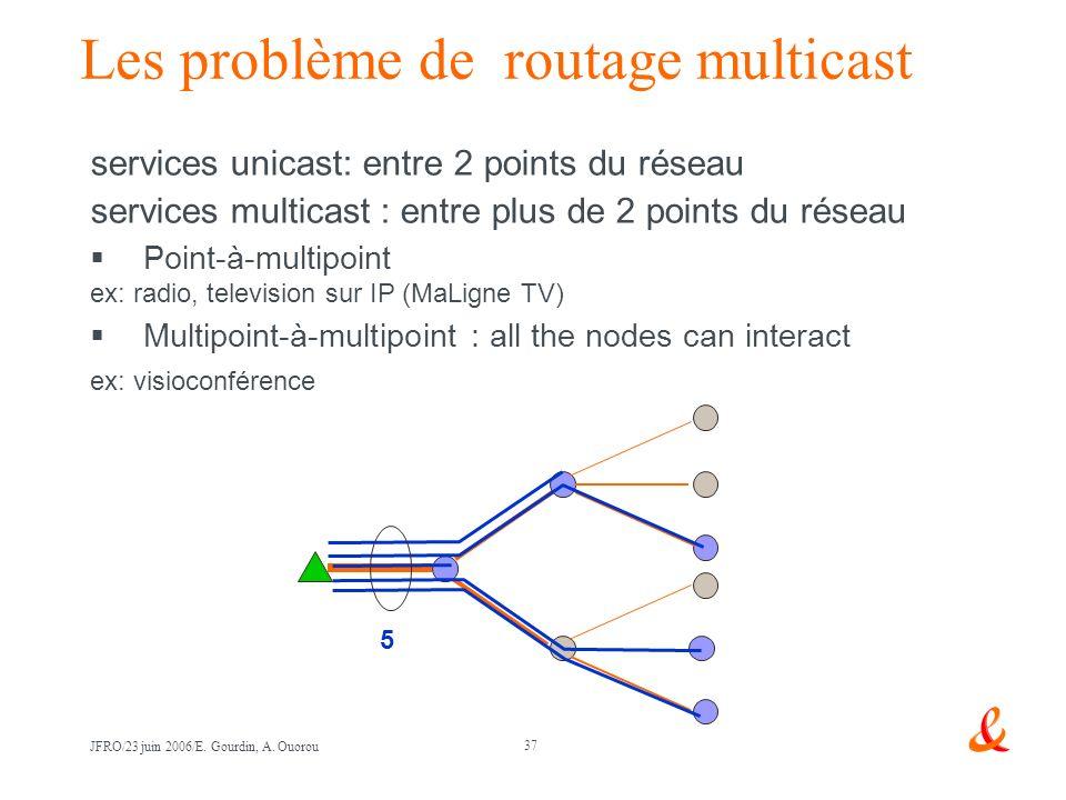 Les problème de routage multicast
