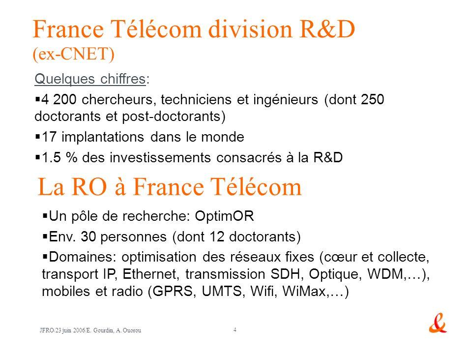 France Télécom division R&D (ex-CNET)