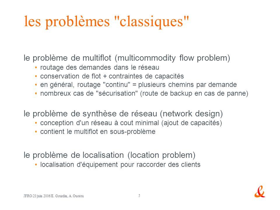 les problèmes classiques