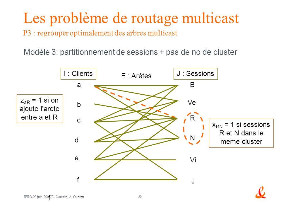 Les problème de routage multicast P3 : regrouper optimalement des arbres multicast