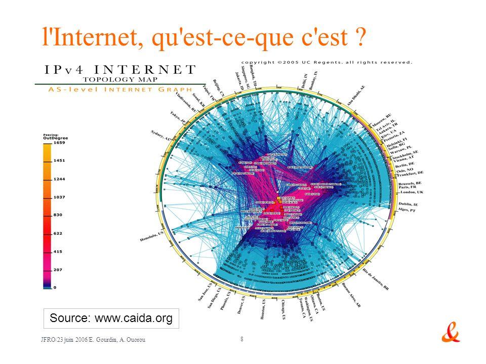 l Internet, qu est-ce-que c est