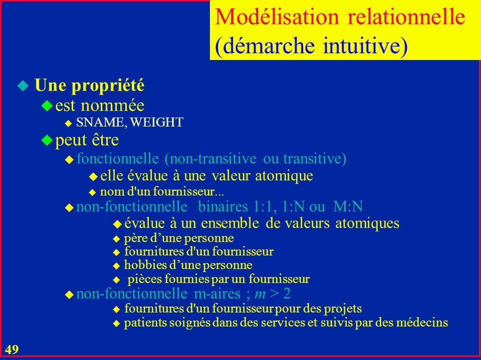 Modélisation relationnelle (démarche intuitive)