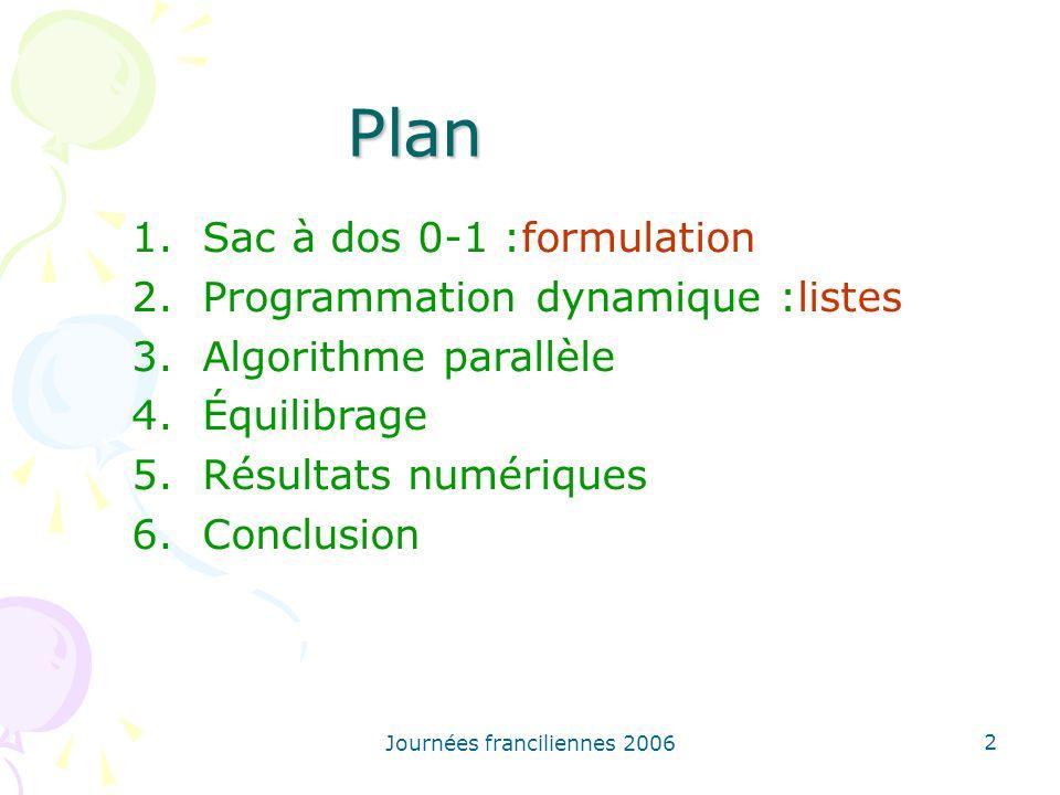 Journées franciliennes 2006