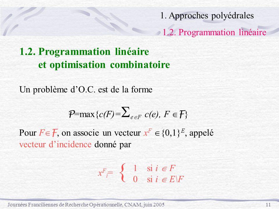 { 1.2. Programmation linéaire et optimisation combinatoire