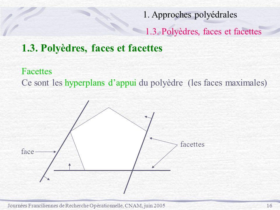 1.3. Polyèdres, faces et facettes