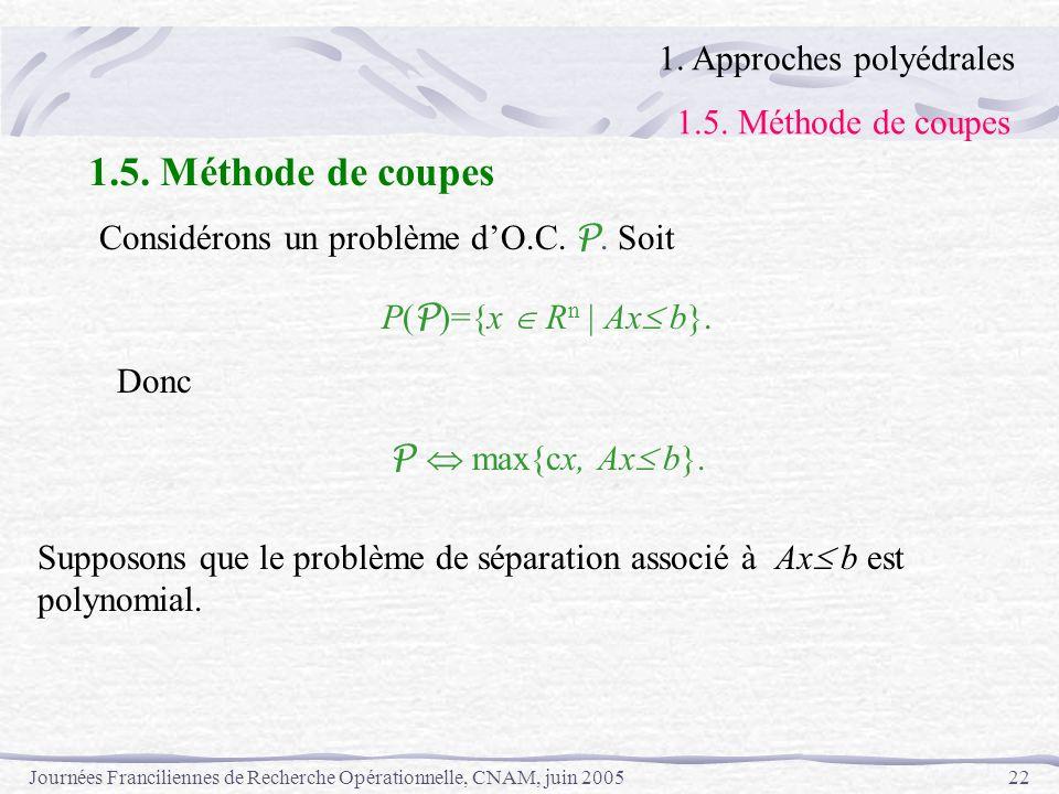 1.5. Méthode de coupes 1. Approches polyédrales 1.5. Méthode de coupes