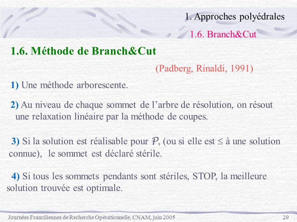 1.6. Méthode de Branch&Cut 1. Approches polyédrales 1.6. Branch&Cut
