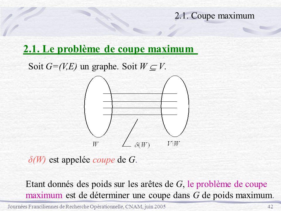 2.1. Le problème de coupe maximum