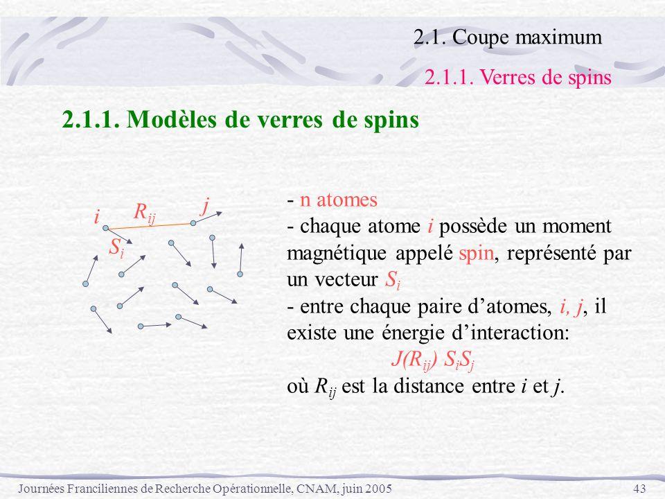 2.1.1. Modèles de verres de spins