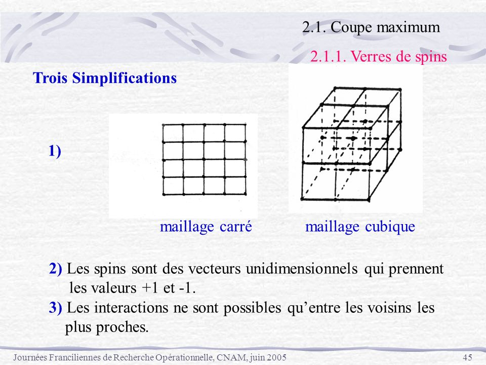 2.1. Coupe maximum 2.1.1. Verres de spins. Trois Simplifications. 1) maillage carré. maillage cubique.