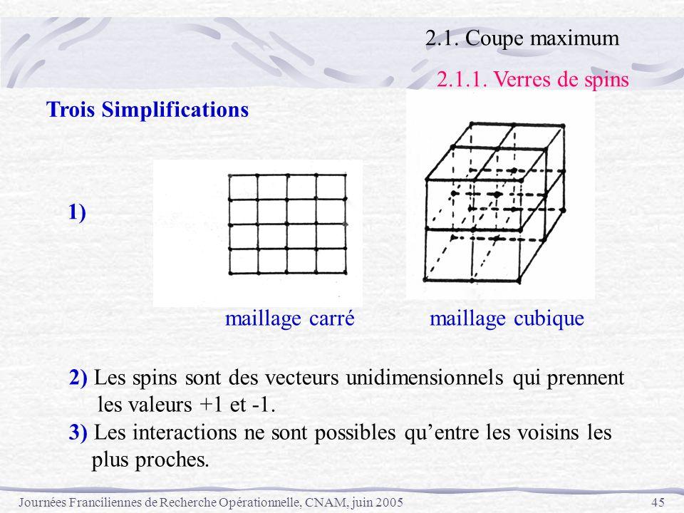 2.1. Coupe maximum2.1.1. Verres de spins. Trois Simplifications. 1) maillage carré. maillage cubique.