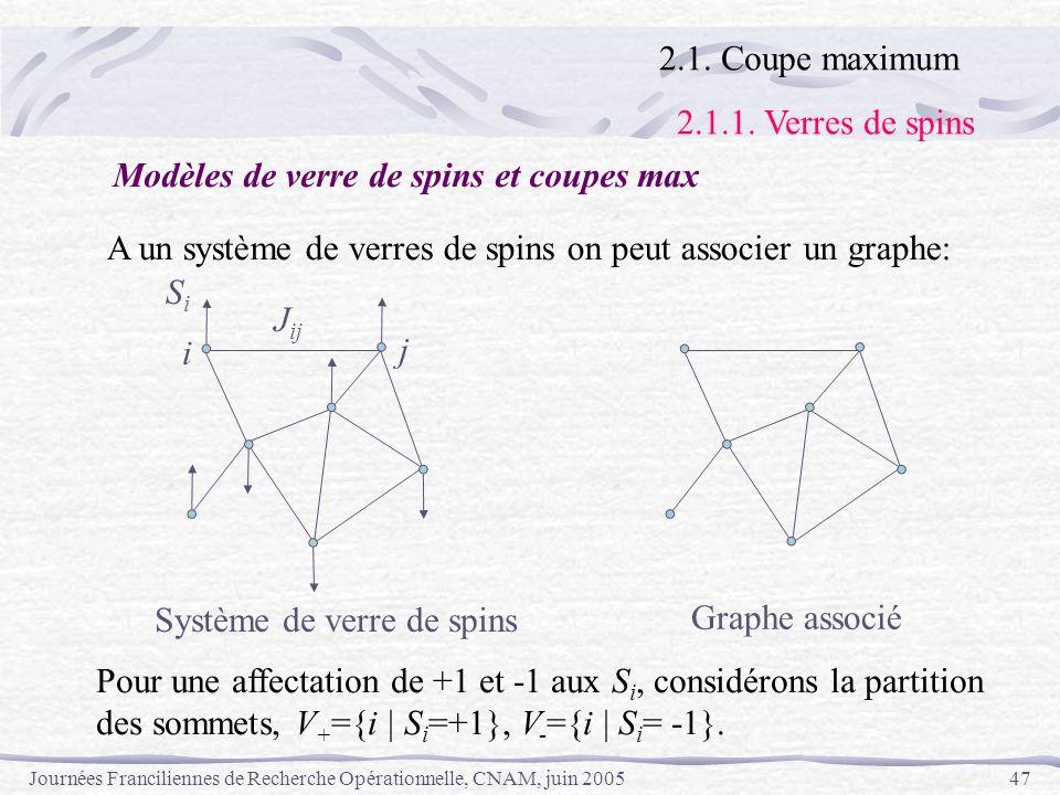 2.1. Coupe maximum 2.1.1. Verres de spins. Modèles de verre de spins et coupes max. A un système de verres de spins on peut associer un graphe:
