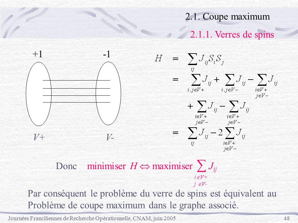 Donc minimiser H  maximiser ∑ Jij