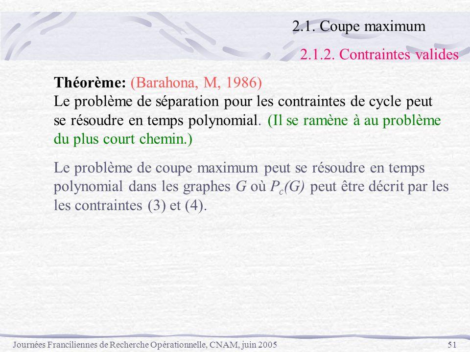 2.1. Coupe maximum 2.1.2. Contraintes valides. Théorème: (Barahona, M, 1986) Le problème de séparation pour les contraintes de cycle peut.