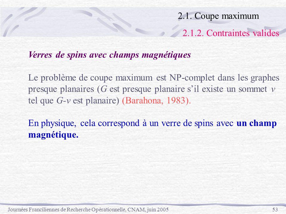 2.1. Coupe maximum2.1.2. Contraintes valides. Verres de spins avec champs magnétiques. Le problème de coupe maximum est NP-complet dans les graphes.