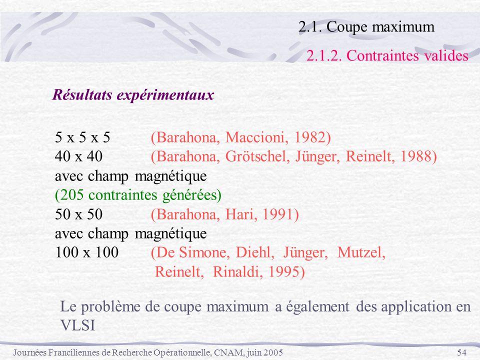 2.1. Coupe maximum 2.1.2. Contraintes valides. Résultats expérimentaux. 5 x 5 x 5 (Barahona, Maccioni, 1982)