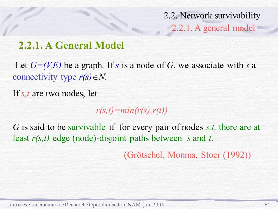 2.2.1. A general model 2.2.1. A General Model
