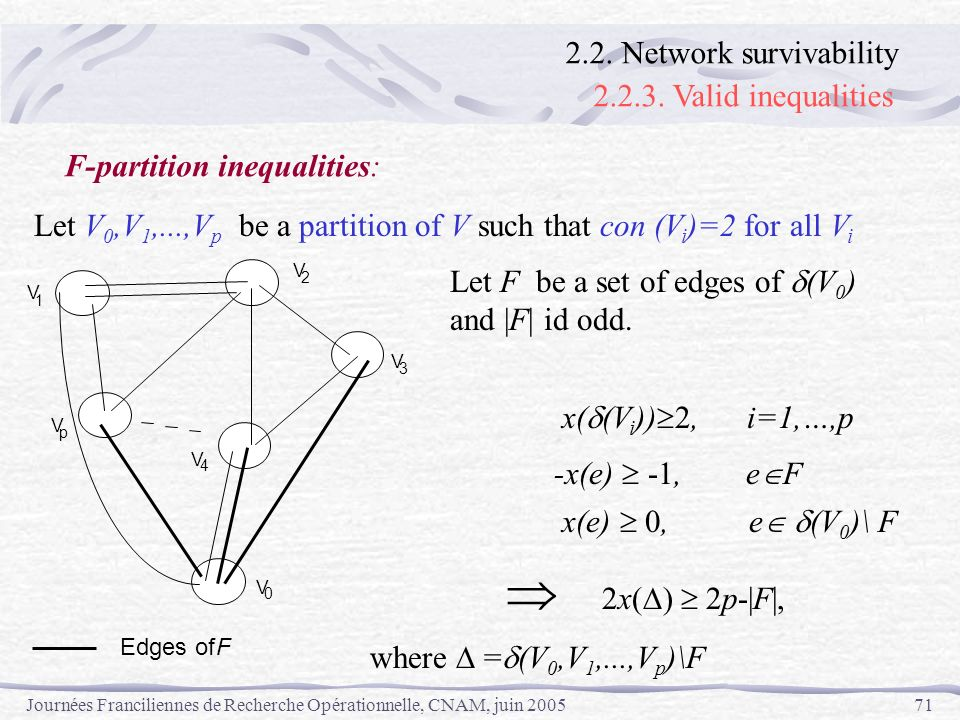  2x()  2p-|F|, 2.2.3. Valid inequalities 2.2. Network survivability