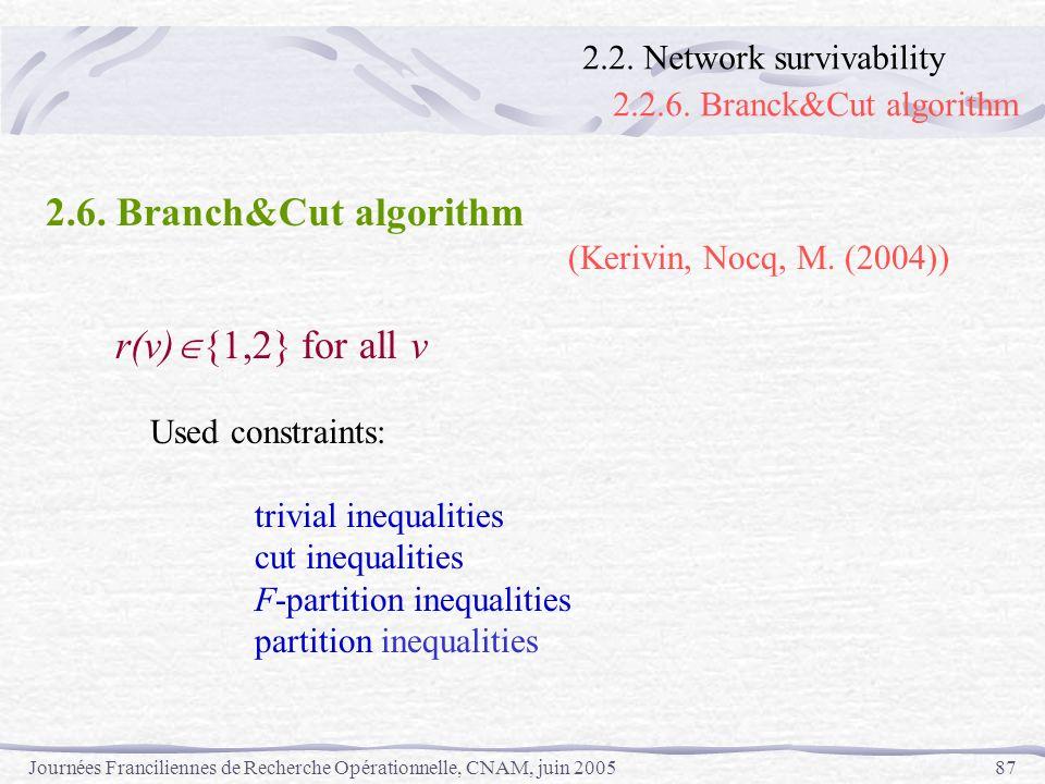2.2.6. Branck&Cut algorithm 2.6. Branch&Cut algorithm