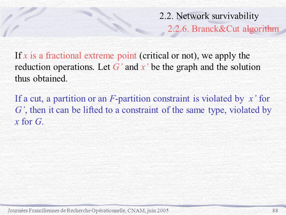 2.2.6. Branck&Cut algorithm 2.2. Network survivability