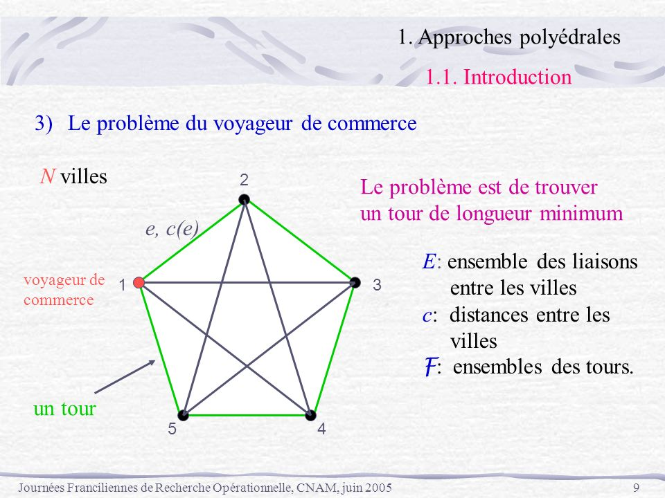 1. Approches polyédrales 1.1. Introduction