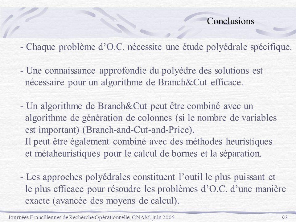 Conclusions Chaque problème d'O.C. nécessite une étude polyédrale spécifique. Une connaissance approfondie du polyèdre des solutions est.