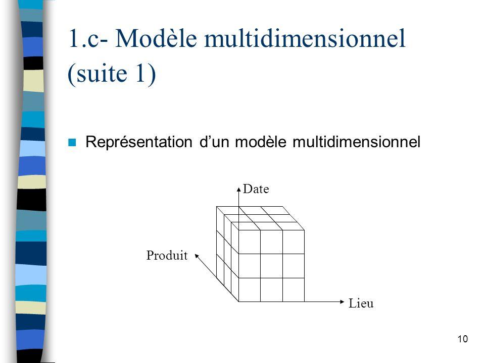 1.c- Modèle multidimensionnel (suite 1)