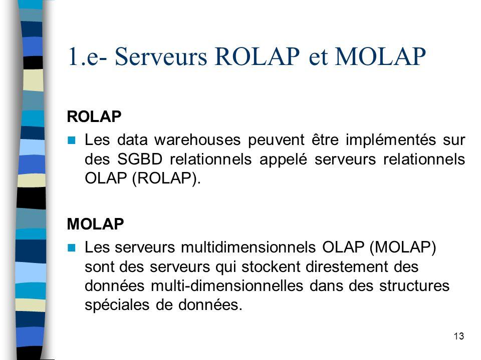 1.e- Serveurs ROLAP et MOLAP