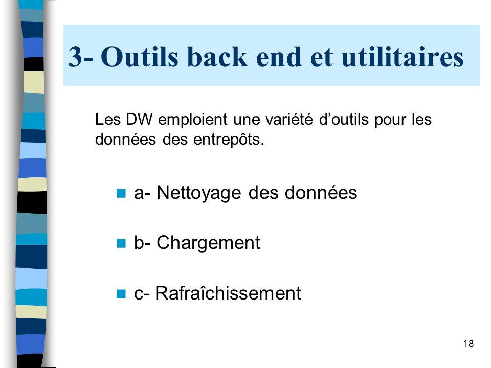 3- Outils back end et utilitaires