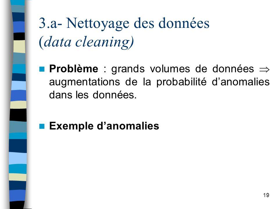 3.a- Nettoyage des données (data cleaning)
